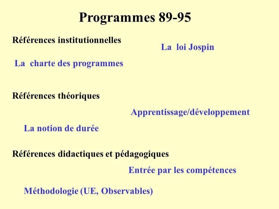 Références institutionnelles Références théoriques Références didactiques et pédagogiques La loi Jospin La charte des programmes Apprentissage/dévelop