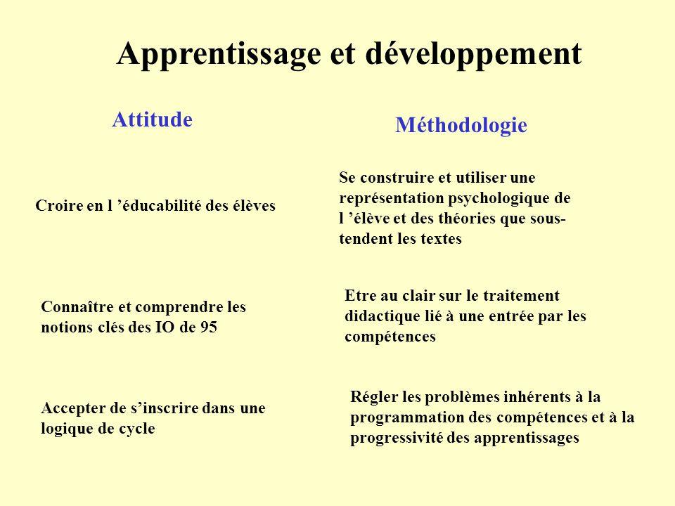 Apprentissage et développement Attitude Méthodologie Croire en l éducabilité des élèves Se construire et utiliser une représentation psychologique de