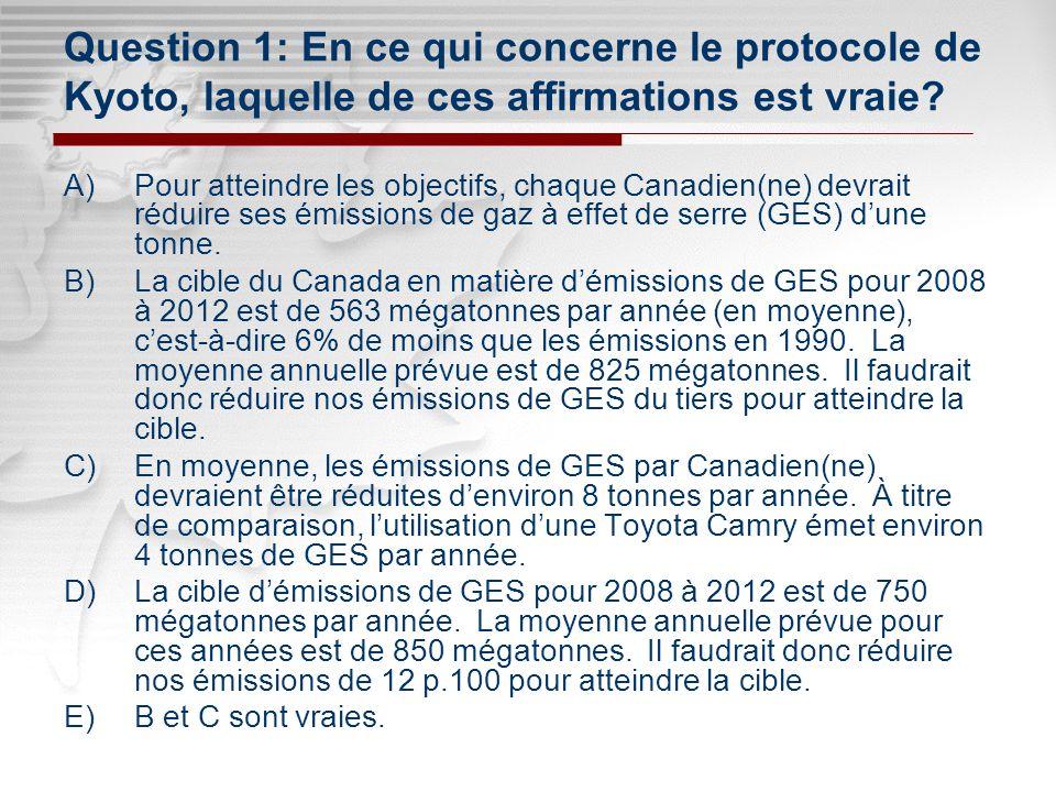 Click to edit Master subtitle style Click to edit Master title style Question 1: En ce qui concerne le protocole de Kyoto, laquelle de ces affirmations est vraie.