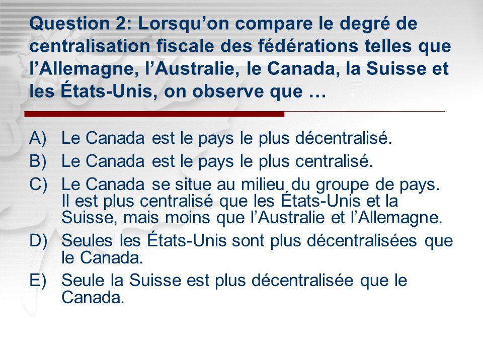 Click to edit Master subtitle style Click to edit Master title style Question 2: Lorsquon compare le degré de centralisation fiscale des fédérations telles que lAllemagne, lAustralie, le Canada, la Suisse et les États-Unis, on observe que … A)Le Canada est le pays le plus décentralisé.