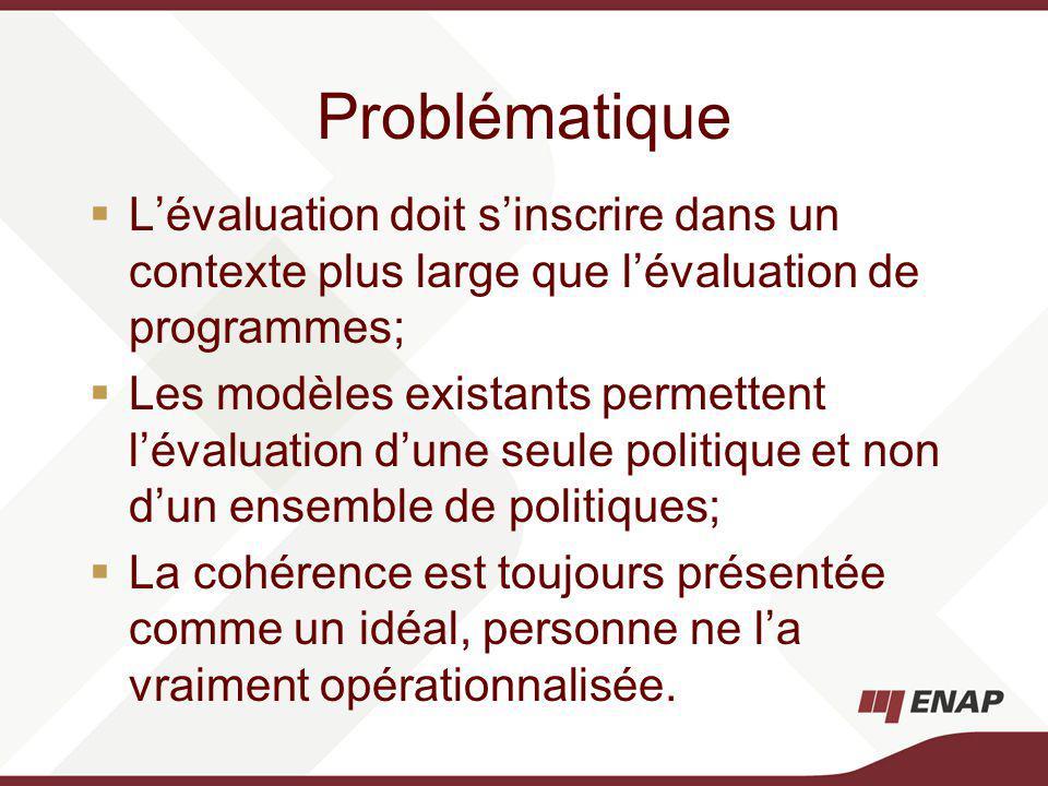 Problématique Lévaluation doit sinscrire dans un contexte plus large que lévaluation de programmes; Les modèles existants permettent lévaluation dune seule politique et non dun ensemble de politiques; La cohérence est toujours présentée comme un idéal, personne ne la vraiment opérationnalisée.