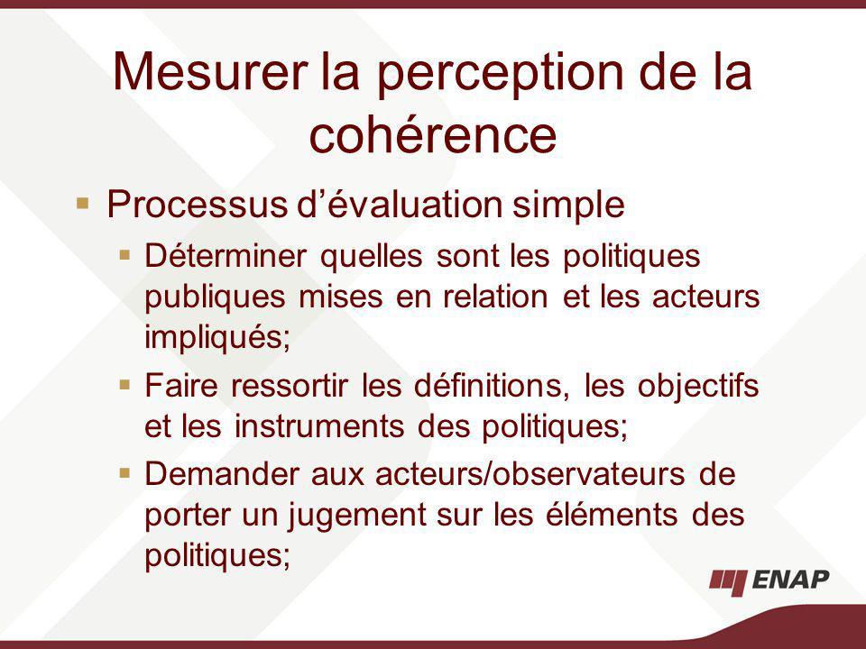 Mesurer la perception de la cohérence Processus dévaluation simple Déterminer quelles sont les politiques publiques mises en relation et les acteurs impliqués; Faire ressortir les définitions, les objectifs et les instruments des politiques; Demander aux acteurs/observateurs de porter un jugement sur les éléments des politiques;