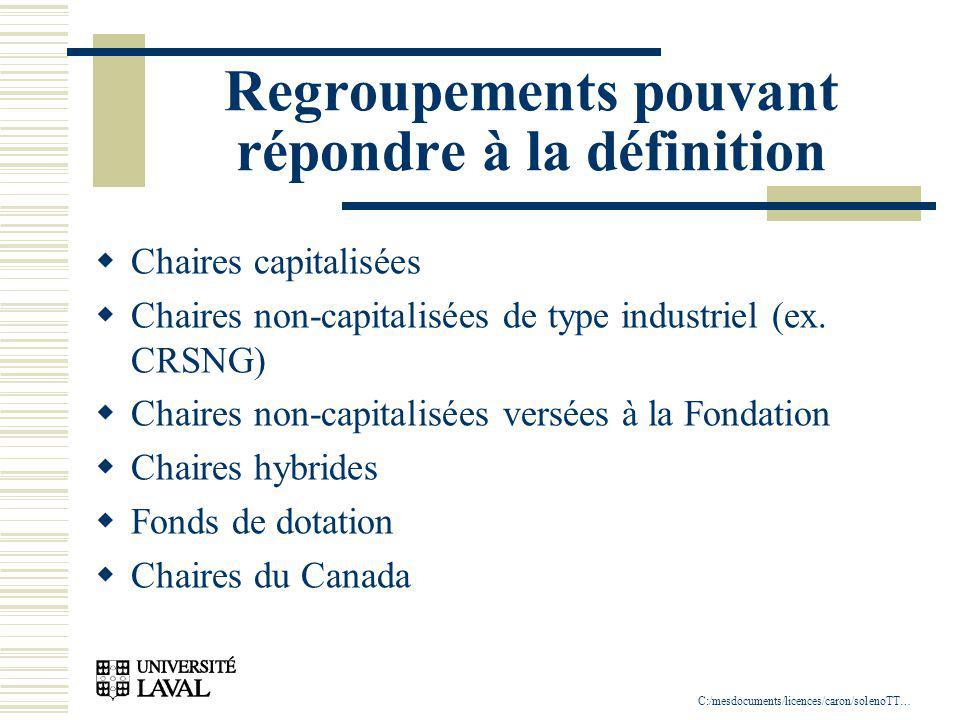 C:/mesdocuments/licences/caron/solenoTT … Regroupements pouvant répondre à la définition Chaires capitalisées Chaires non-capitalisées de type industr