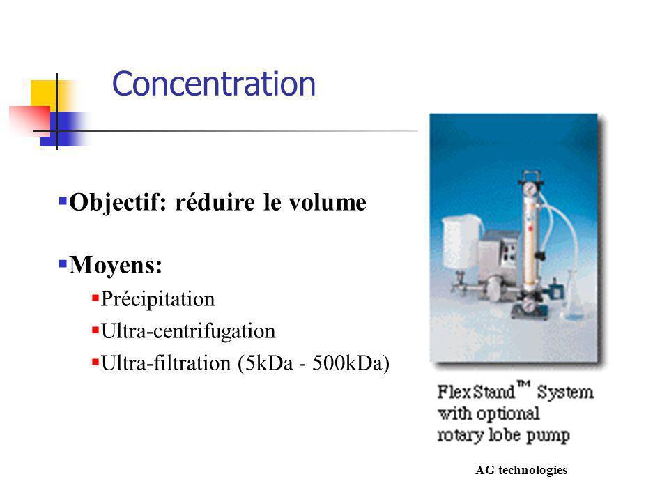 Concentration Objectif: réduire le volume Moyens: Précipitation Ultra-centrifugation Ultra-filtration (5kDa - 500kDa) AG technologies