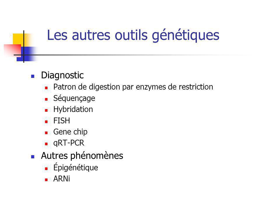 Les autres outils génétiques Diagnostic Patron de digestion par enzymes de restriction Séquençage Hybridation FISH Gene chip qRT-PCR Autres phénomènes Épigénétique ARNi