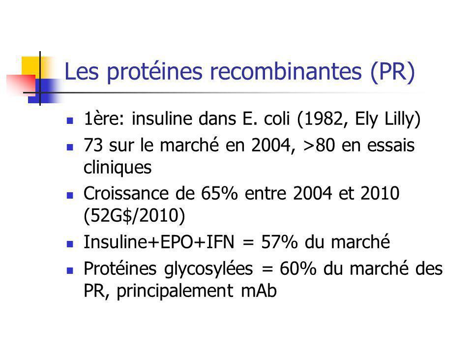 Les protéines recombinantes (PR) 1ère: insuline dans E.