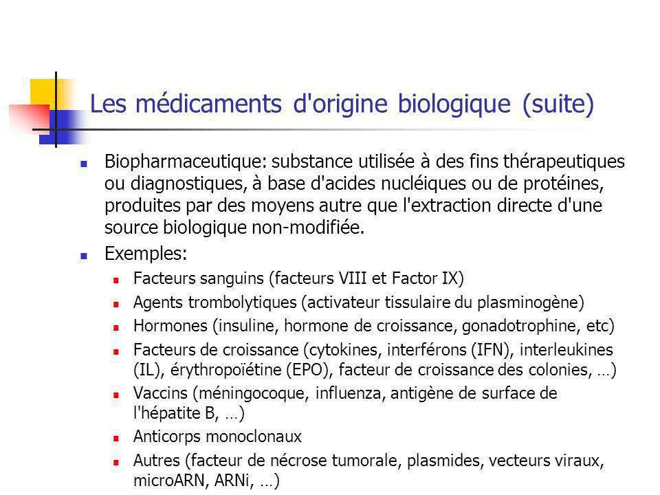 Caractéristiques des protéines: épissage Source: U Miami, cours BIL150 Exemple: Nyman et al (1998), Identification of nine interferon-a subtypes produced by Sendai virus induced human peripheral blood leucocytes .