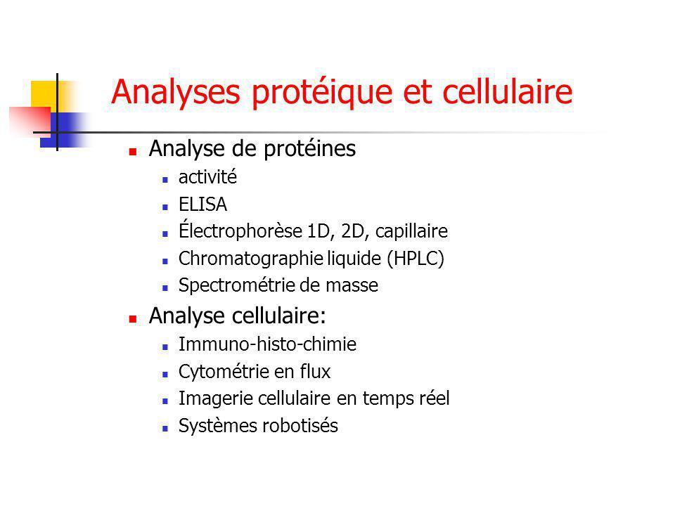 Analyses protéique et cellulaire Analyse de protéines activité ELISA Électrophorèse 1D, 2D, capillaire Chromatographie liquide (HPLC) Spectrométrie de masse Analyse cellulaire: Immuno-histo-chimie Cytométrie en flux Imagerie cellulaire en temps réel Systèmes robotisés