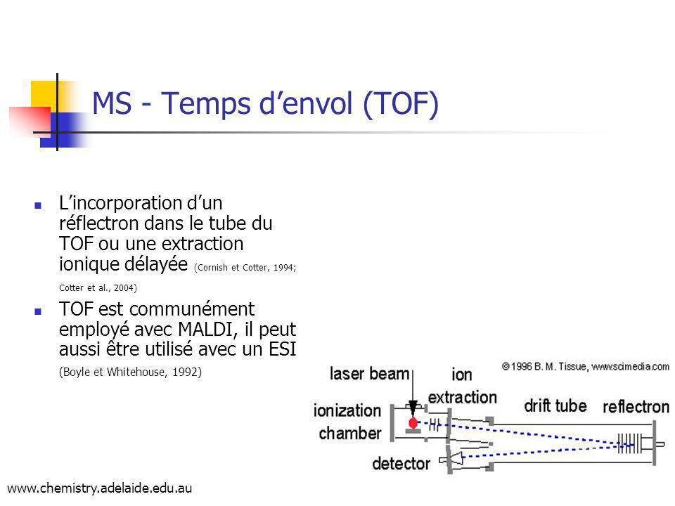 MS - Temps denvol (TOF) Lincorporation dun réflectron dans le tube du TOF ou une extraction ionique délayée (Cornish et Cotter, 1994; Cotter et al., 2004) TOF est communément employé avec MALDI, il peut aussi être utilisé avec un ESI (Boyle et Whitehouse, 1992) www.chemistry.adelaide.edu.au