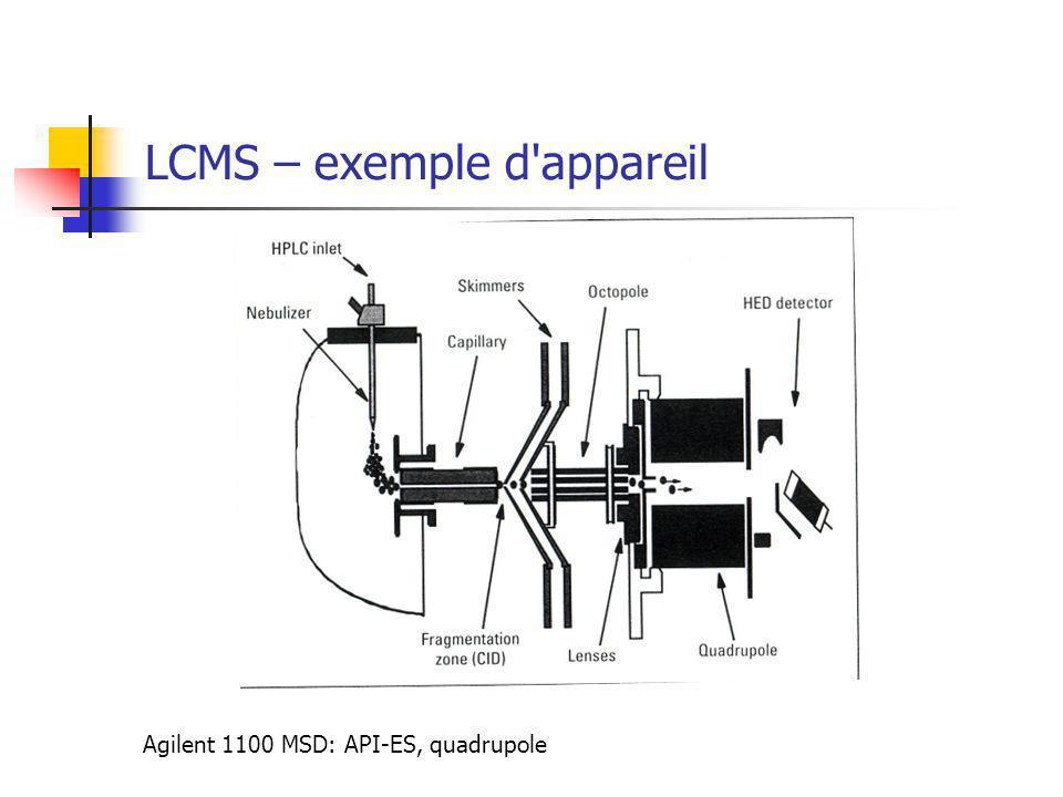 LCMS – exemple d appareil Agilent 1100 MSD: API-ES, quadrupole