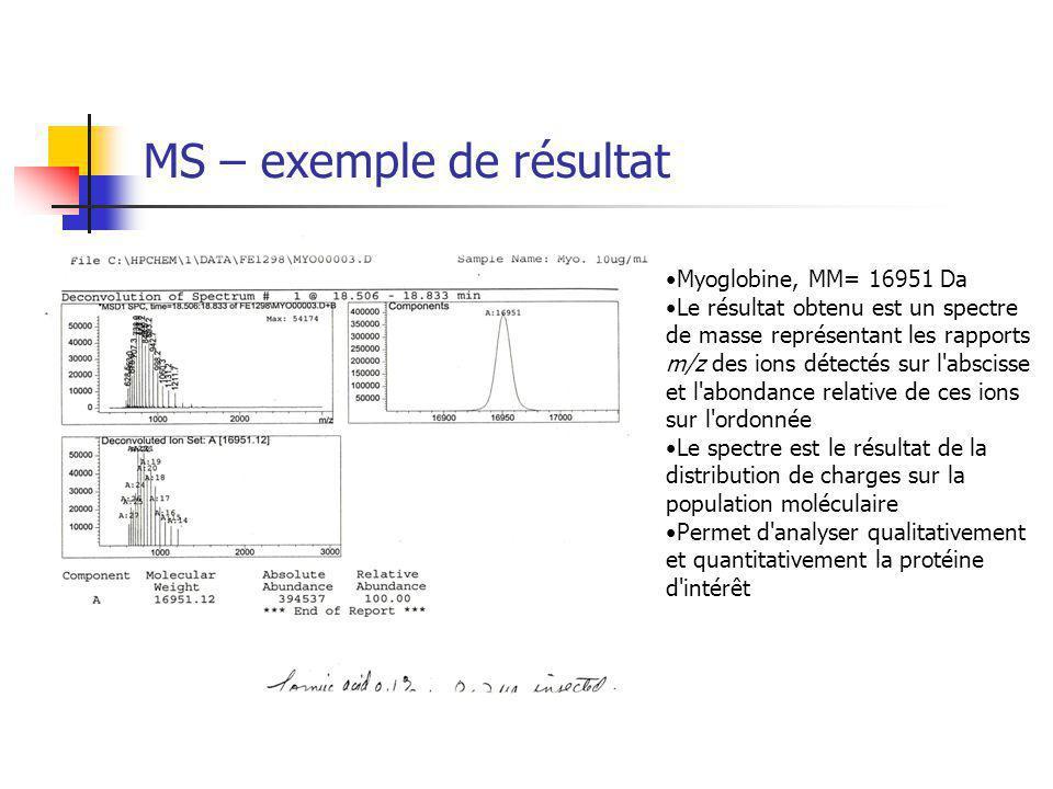 MS – exemple de résultat Myoglobine, MM= 16951 Da Le résultat obtenu est un spectre de masse représentant les rapports m/z des ions détectés sur l abscisse et l abondance relative de ces ions sur l ordonnée Le spectre est le résultat de la distribution de charges sur la population moléculaire Permet d analyser qualitativement et quantitativement la protéine d intérêt