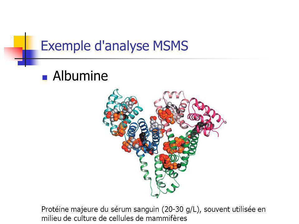 Exemple d analyse MSMS Albumine Protéine majeure du sérum sanguin (20-30 g/L), souvent utilisée en milieu de culture de cellules de mammifères