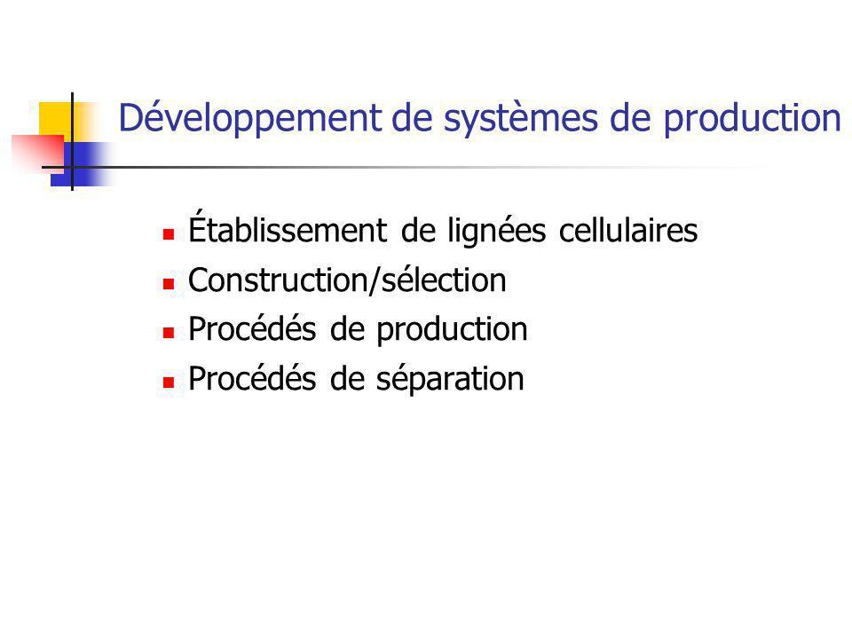 Développement de systèmes de production Établissement de lignées cellulaires Construction/sélection Procédés de production Procédés de séparation