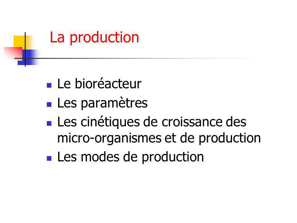 La production Le bioréacteur Les paramètres Les cinétiques de croissance des micro-organismes et de production Les modes de production