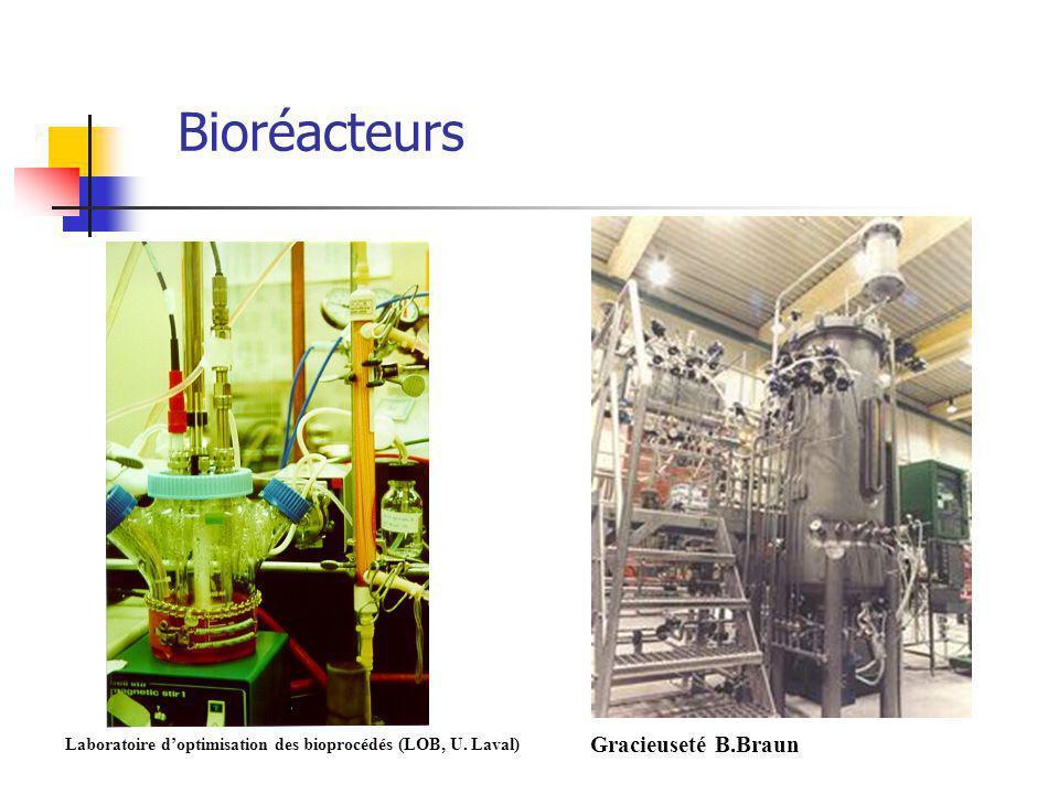 Bioréacteurs Gracieuseté B.Braun Laboratoire doptimisation des bioprocédés (LOB, U. Laval)