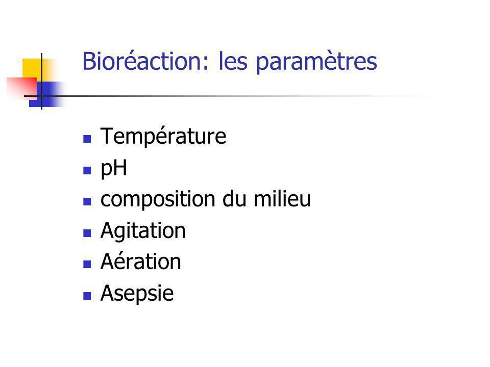 Bioréaction: les paramètres Température pH composition du milieu Agitation Aération Asepsie