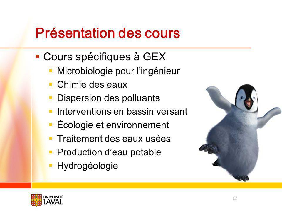 Présentation des cours Cours spécifiques à GEX Microbiologie pour lingénieur Chimie des eaux Dispersion des polluants Interventions en bassin versant
