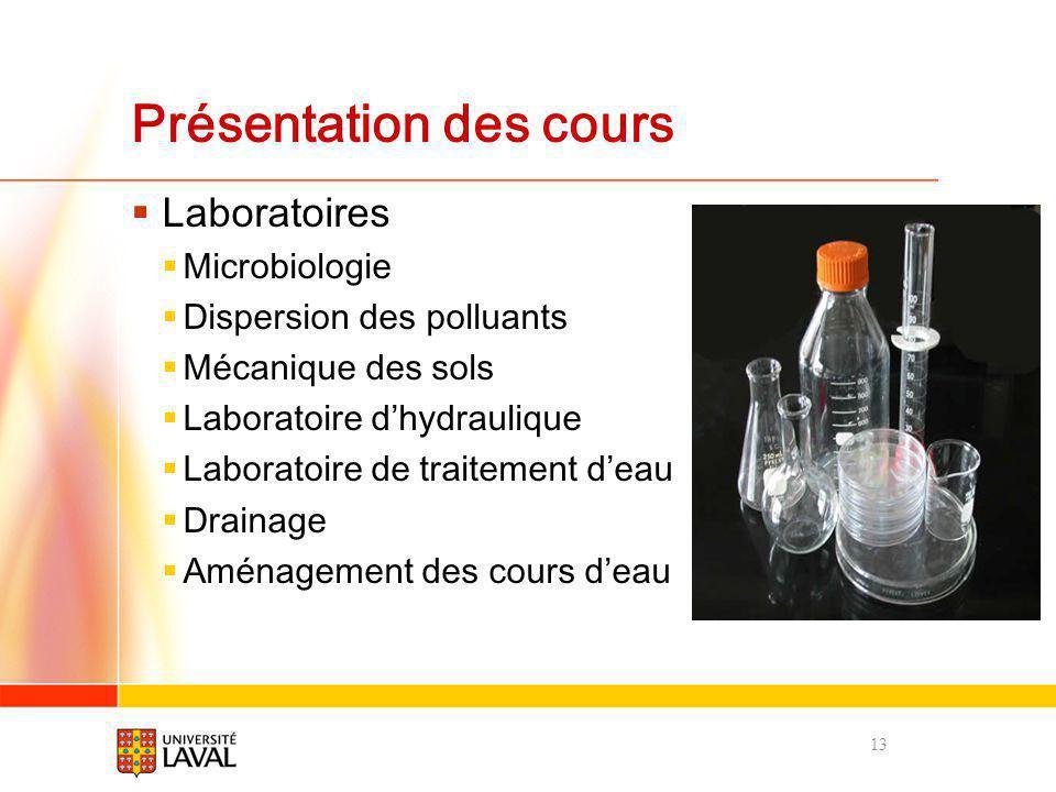 Présentation des cours Laboratoires Microbiologie Dispersion des polluants Mécanique des sols Laboratoire dhydraulique Laboratoire de traitement deau