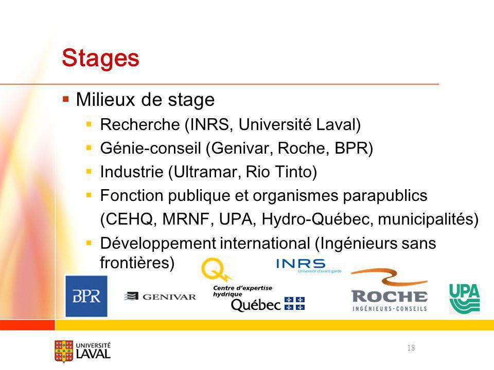 Stages Milieux de stage Recherche (INRS, Université Laval) Génie-conseil (Genivar, Roche, BPR) Industrie (Ultramar, Rio Tinto) Fonction publique et or