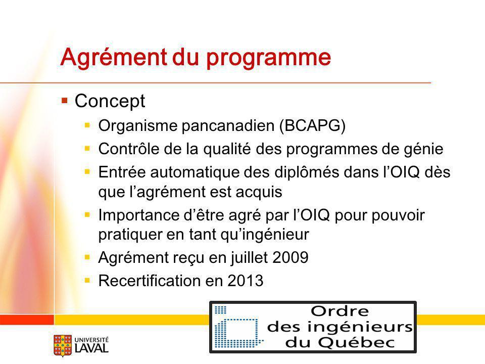 Agrément du programme Concept Organisme pancanadien (BCAPG) Contrôle de la qualité des programmes de génie Entrée automatique des diplômés dans lOIQ d
