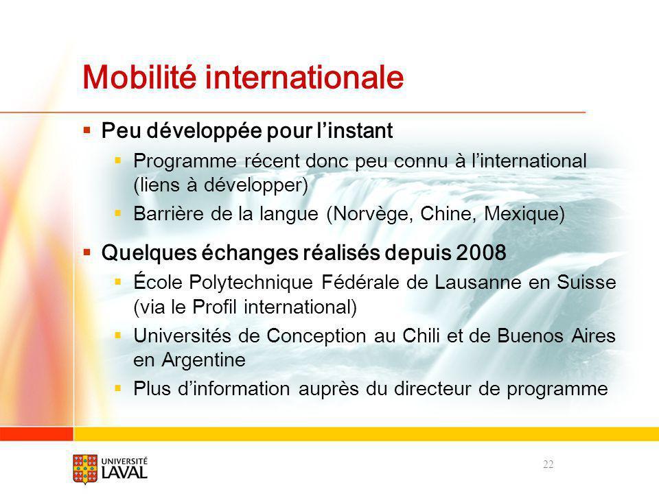 Mobilité internationale Peu développée pour linstant Programme récent donc peu connu à linternational (liens à développer) Barrière de la langue (Norv