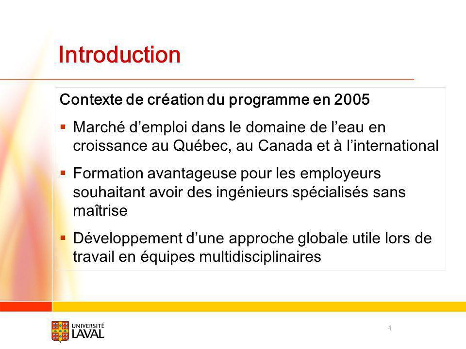 Contexte de création du programme en 2005 Marché demploi dans le domaine de leau en croissance au Québec, au Canada et à linternational Formation avan