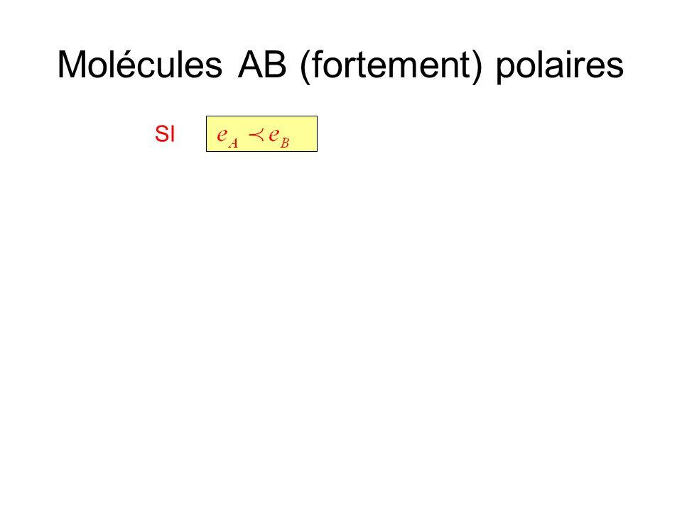 Molécules AB (fortement) polaires SI
