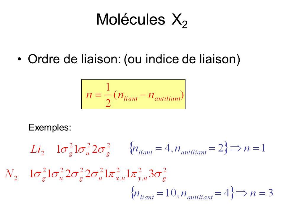 Molécules X 2 n = 1 0 1 2 3 2 1