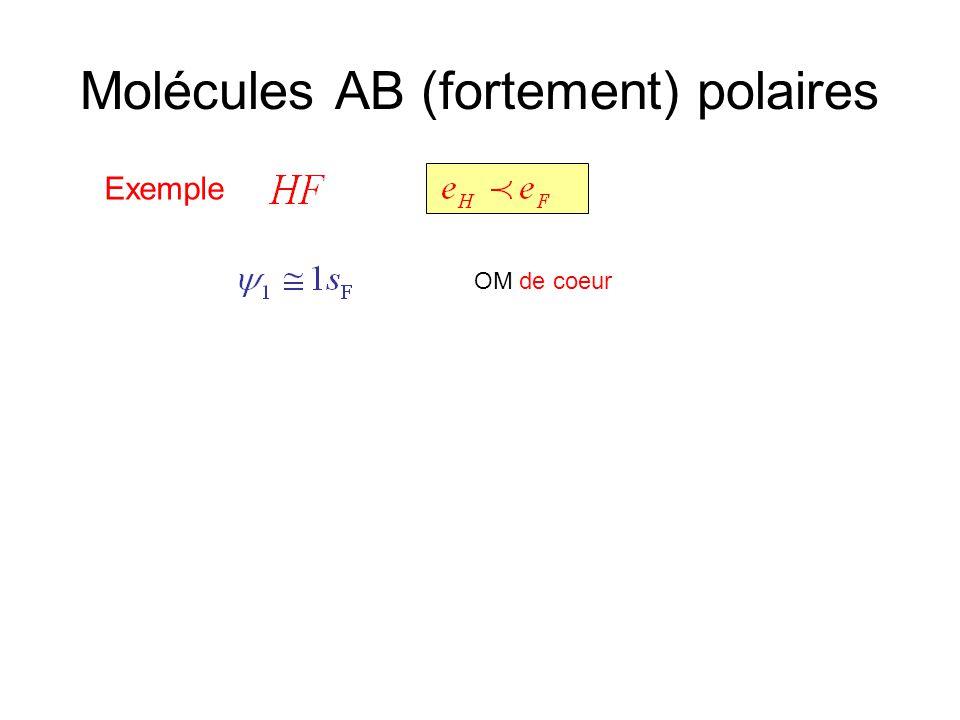 Molécules AB (fortement) polaires Exemple OM de coeur