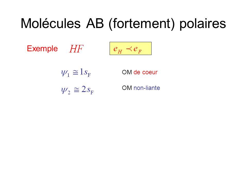 Molécules AB (fortement) polaires Exemple OM de coeur OM non-liante
