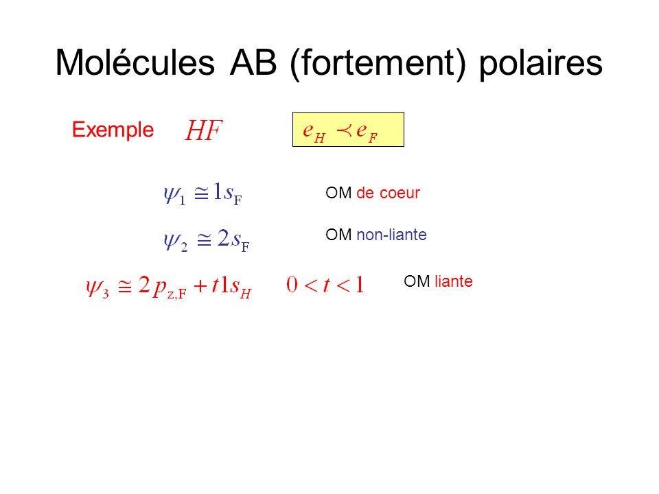 Molécules AB (fortement) polaires Exemple OM de coeur OM non-liante OM liante
