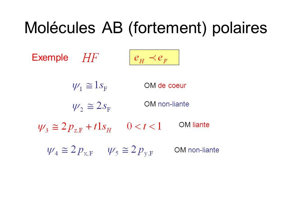 Molécules AB (fortement) polaires Exemple OM de coeur OM non-liante OM liante OM non-liante
