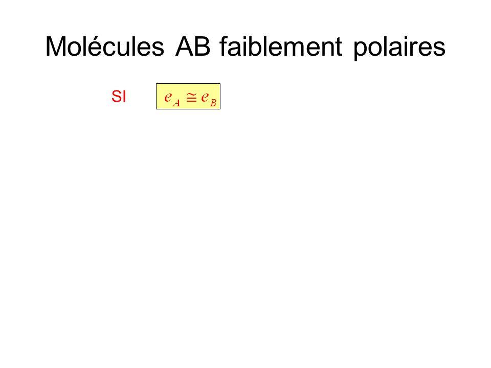 Molécules AB faiblement polaires SI