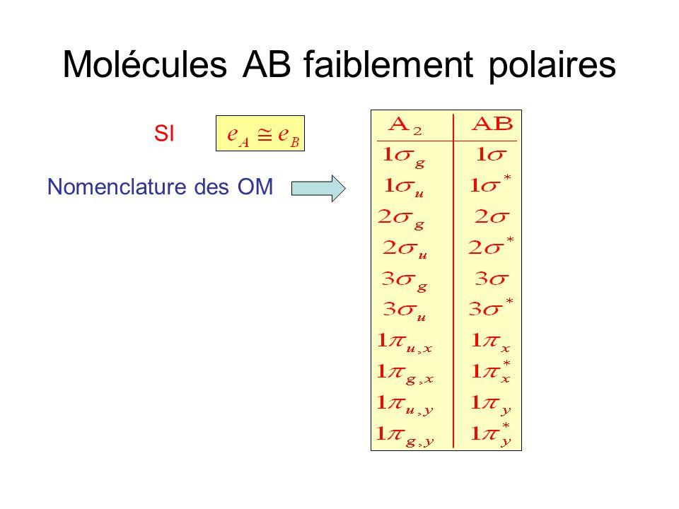 Molécules AB faiblement polaires Nomenclature des OM SI