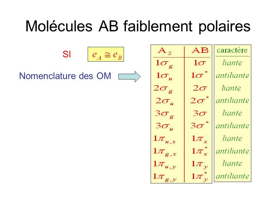 Molécules AB (fortement) polaires Exemple