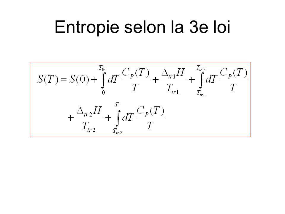 A(s,0 K)A(g,T) A(s,T tr1 )A(l,T tr1 )A(l,T tr2 )A(g,T tr2 )