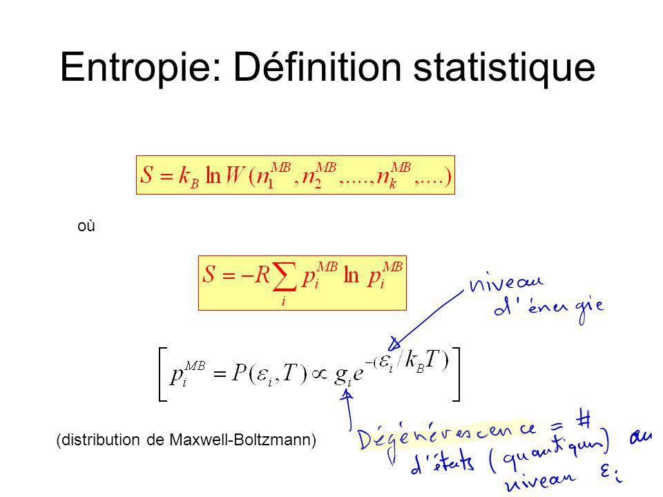 Distribution de Maxwell-Boltzmann constante de normalisation