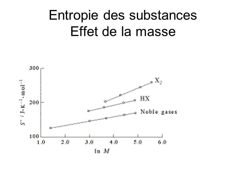 Entropie des substances Effet de la taille des molécules