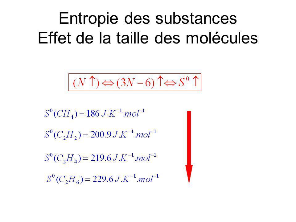 Entropie des substances Effet de la structure Autres exemples: voir problèmes 40,41, Ch.