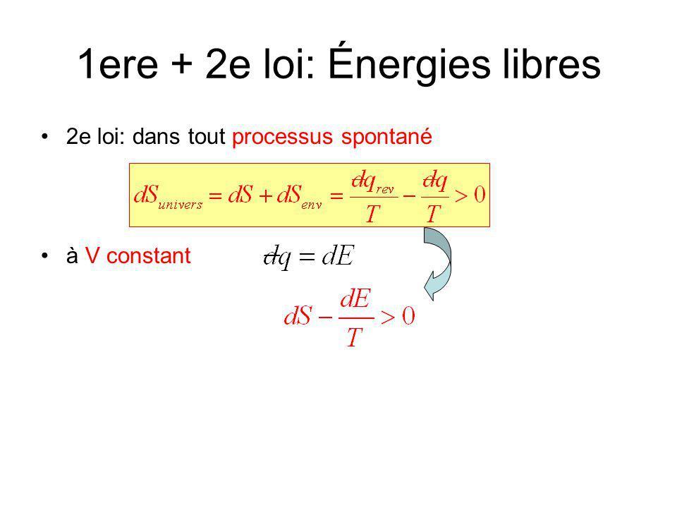 1ere + 2e loi: Énergies libres 2e loi: dans tout processus spontané à V constant