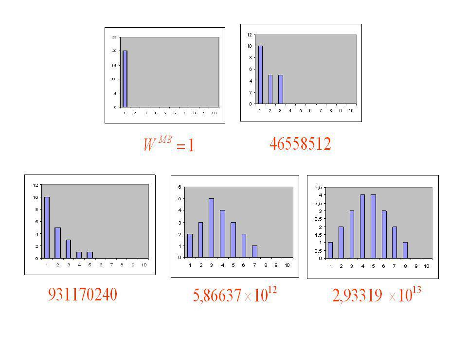 Entropie: Définition statistique = mesure du degré de désordre Distribution plus désordonnée W plus grand