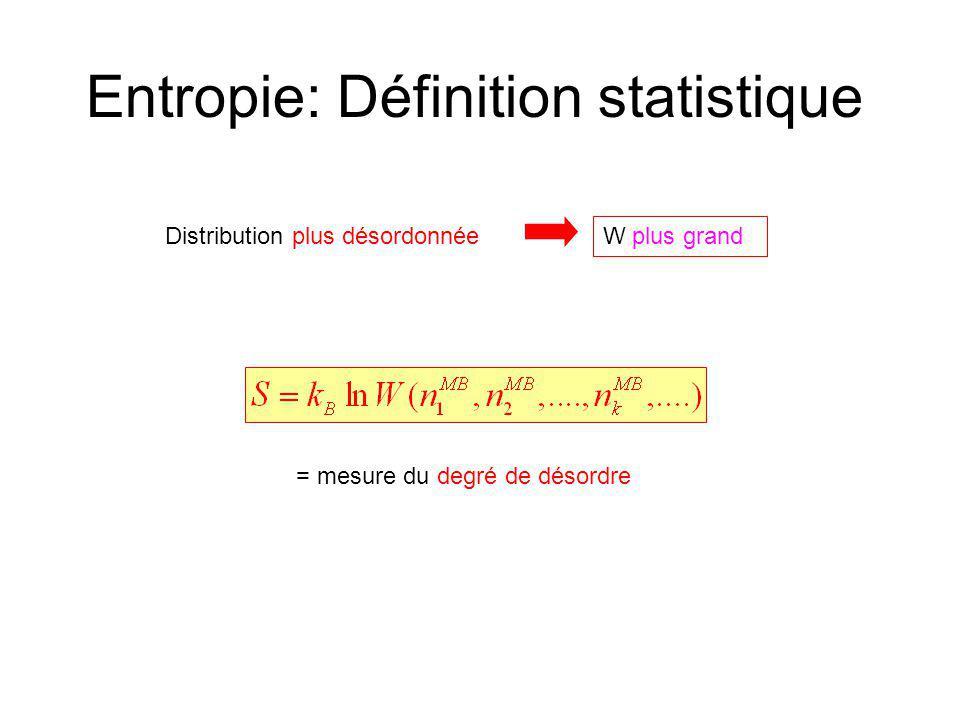 3e loi 1.La variation dentropie accompagnant toute transformation tend vers zéro quand T 0 K.