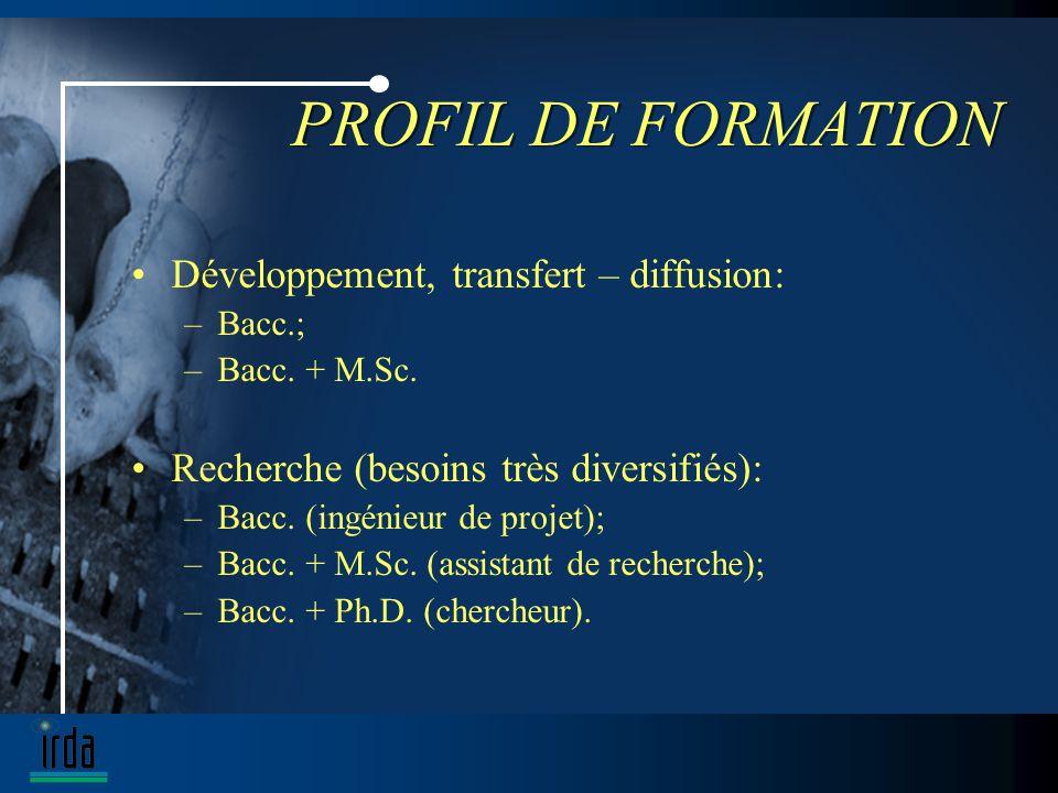PROFIL DE FORMATION Développement, transfert – diffusion: –Bacc.; –Bacc.