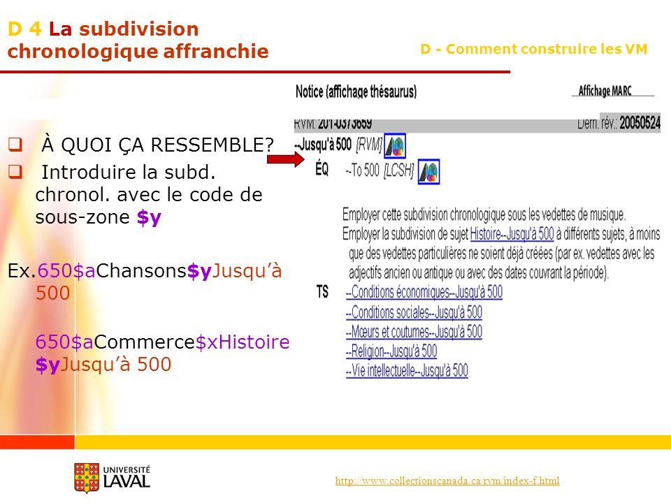 http://www.collectionscanada.ca/rvm/index-f.html D - Comment construire les VM D 4 La subdivision chronologique affranchie À QUOI ÇA RESSEMBLE? Introd