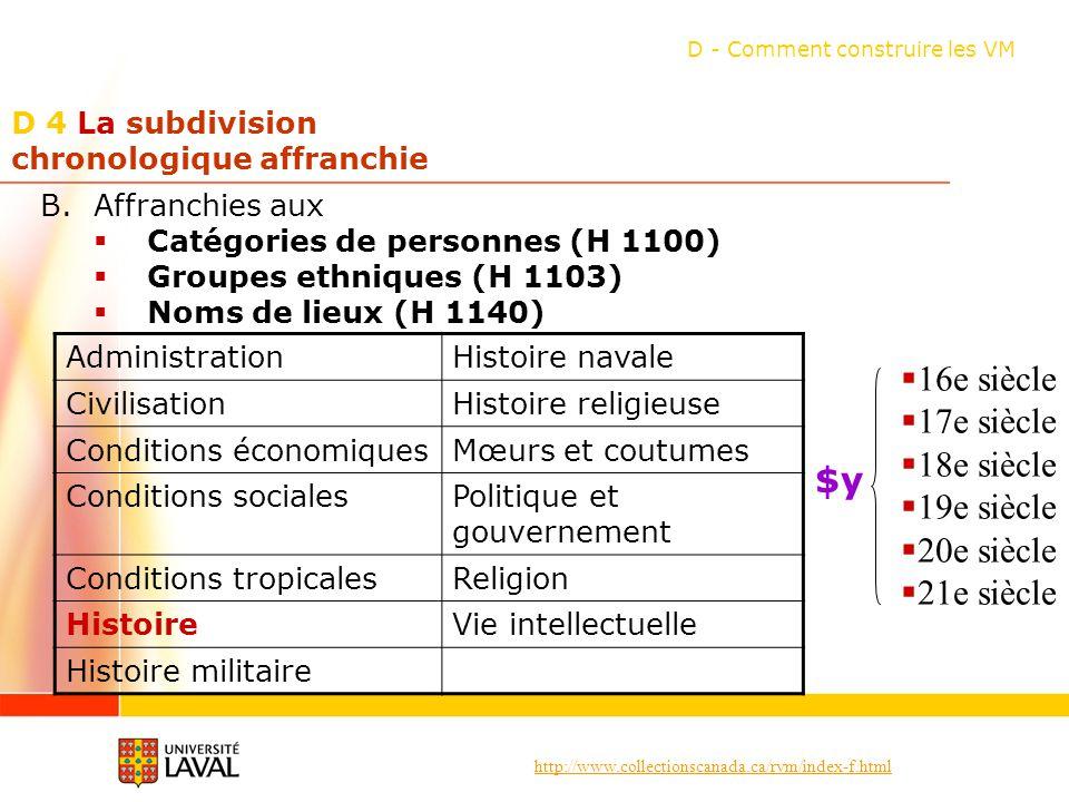 http://www.collectionscanada.ca/rvm/index-f.html D 4 La subdivision chronologique affranchie D - Comment construire les VM B.Affranchies aux Catégorie