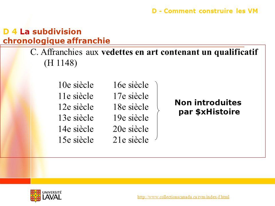 http://www.collectionscanada.ca/rvm/index-f.html D 4 La subdivision chronologique affranchie D - Comment construire les VM C. Affranchies aux vedettes