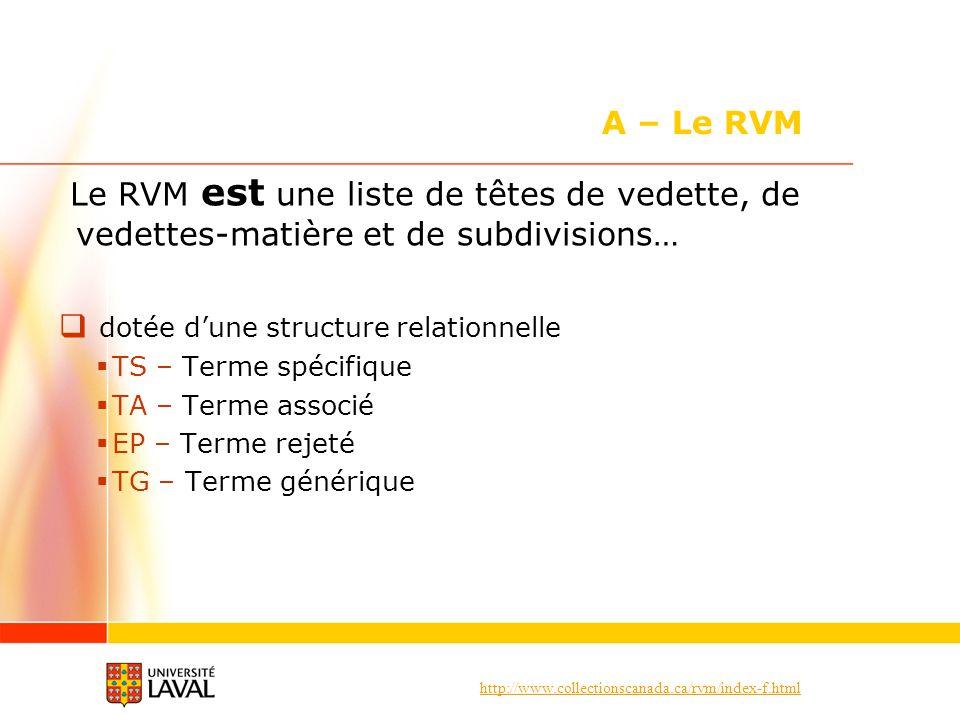 http://www.collectionscanada.ca/rvm/index-f.html Le RVM est une liste de têtes de vedette, de vedettes-matière et de subdivisions… dotée dune structure relationnelle TS – Terme spécifique TA – Terme associé EP – Terme rejeté TG – Terme générique A – Le RVM