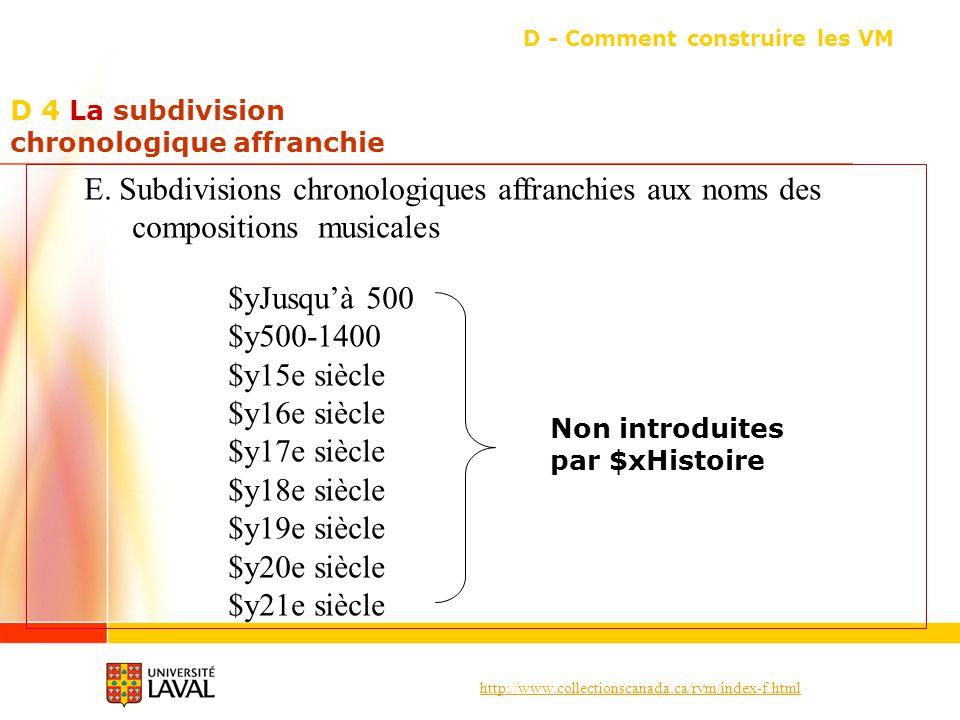 http://www.collectionscanada.ca/rvm/index-f.html D 4 La subdivision chronologique affranchie D - Comment construire les VM E. Subdivisions chronologiq
