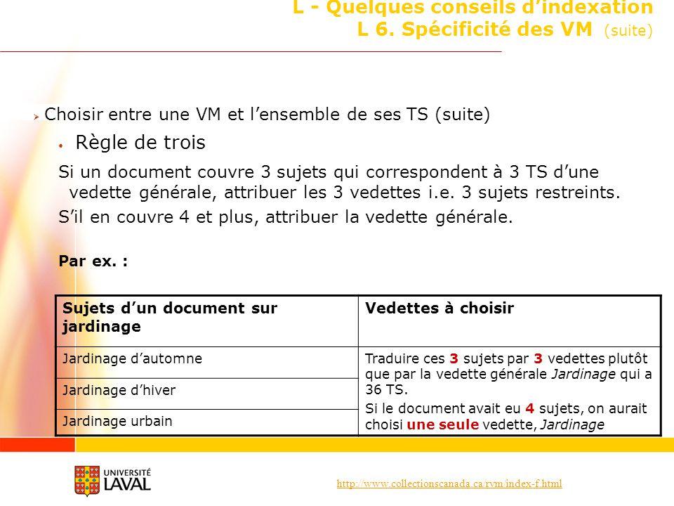http://www.collectionscanada.ca/rvm/index-f.html L - Quelques conseils dindexation L 6. Spécificité des VM (suite) Choisir entre une VM et lensemble d