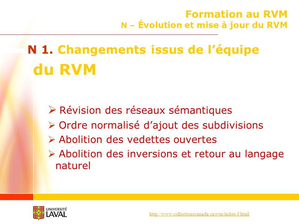 http://www.collectionscanada.ca/rvm/index-f.html Formation au RVM N – Évolution et mise à jour du RVM N 1.